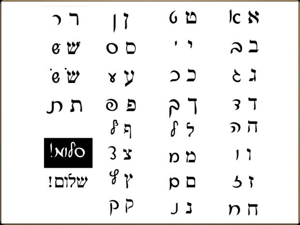 Comparison Block-Script Hebrew Chart