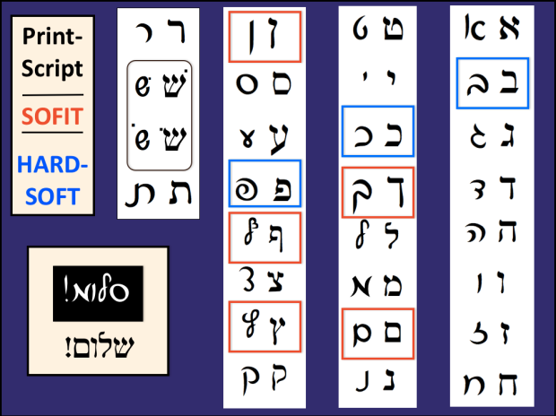 Corrected Print-Script Chart