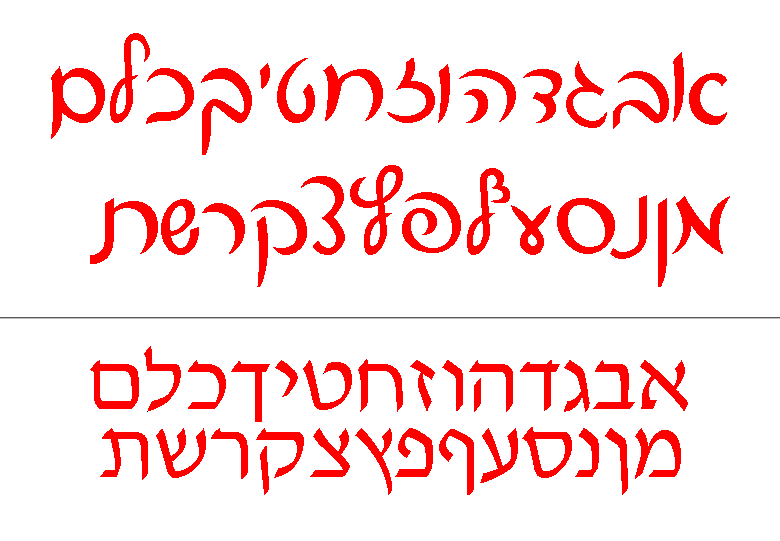 Block letters vs script comparación de letras